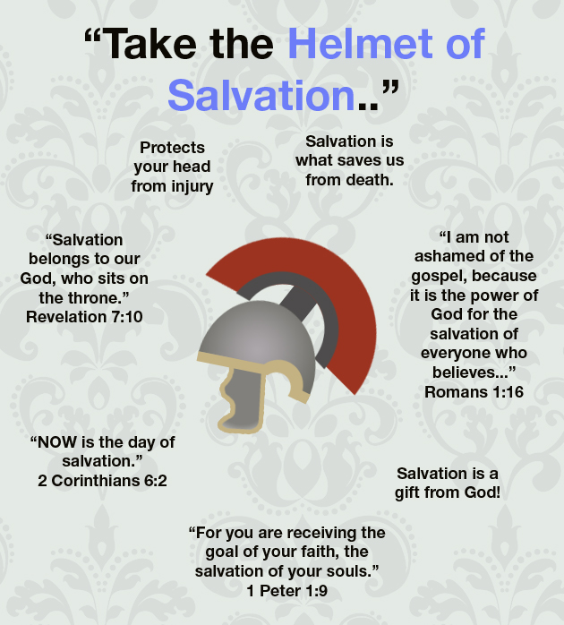 Helmet of Salvation
